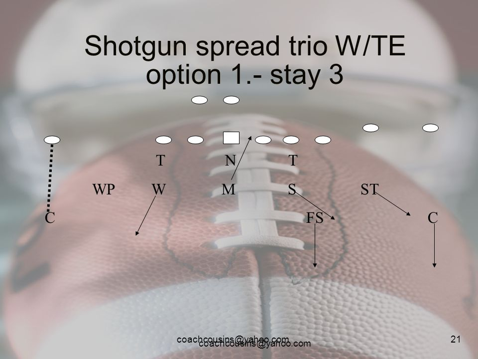 Shotgun spread trio W/TE option 1.- stay 3