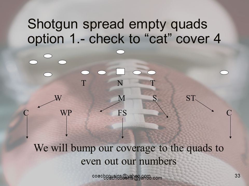 Shotgun spread empty quads option 1.- check to cat cover 4