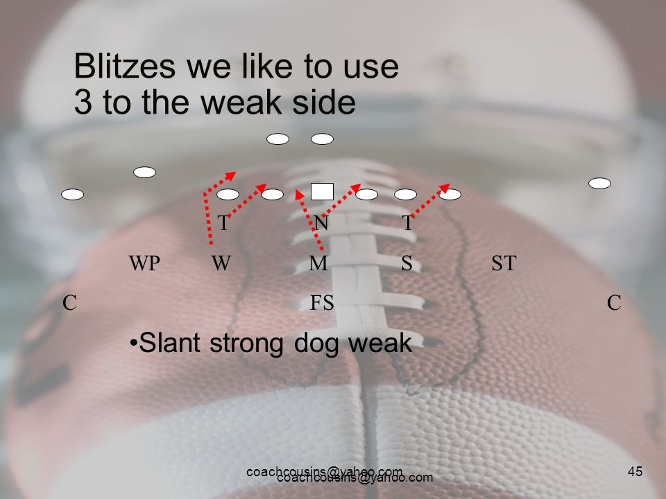 Blitzes we like to use 3 to the weak side