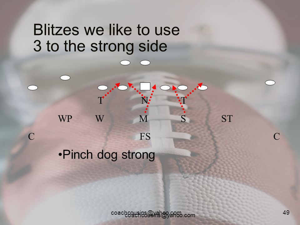 Blitzes we like to use 3 to the strong side