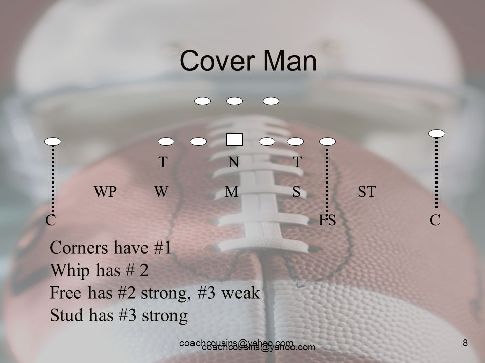 Cover Man Corners have #1 Whip has # 2 Free has #2 strong, #3 weak