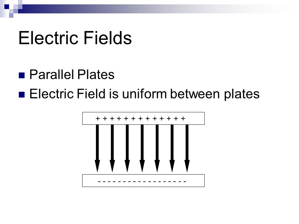 Electric Fields Parallel Plates