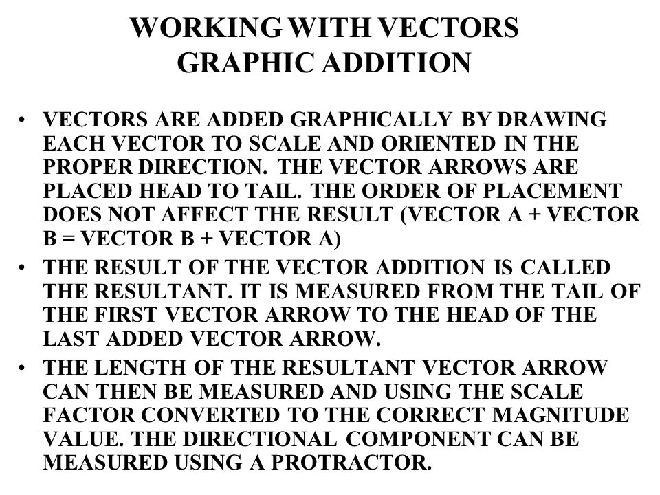 WORKING WITH VECTORS GRAPHIC ADDITION