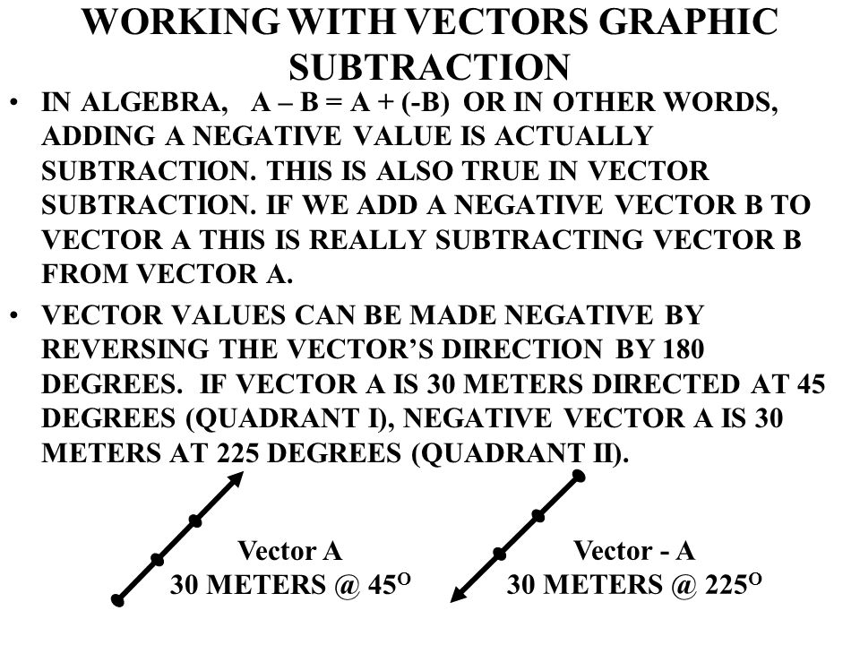 WORKING WITH VECTORS GRAPHIC SUBTRACTION