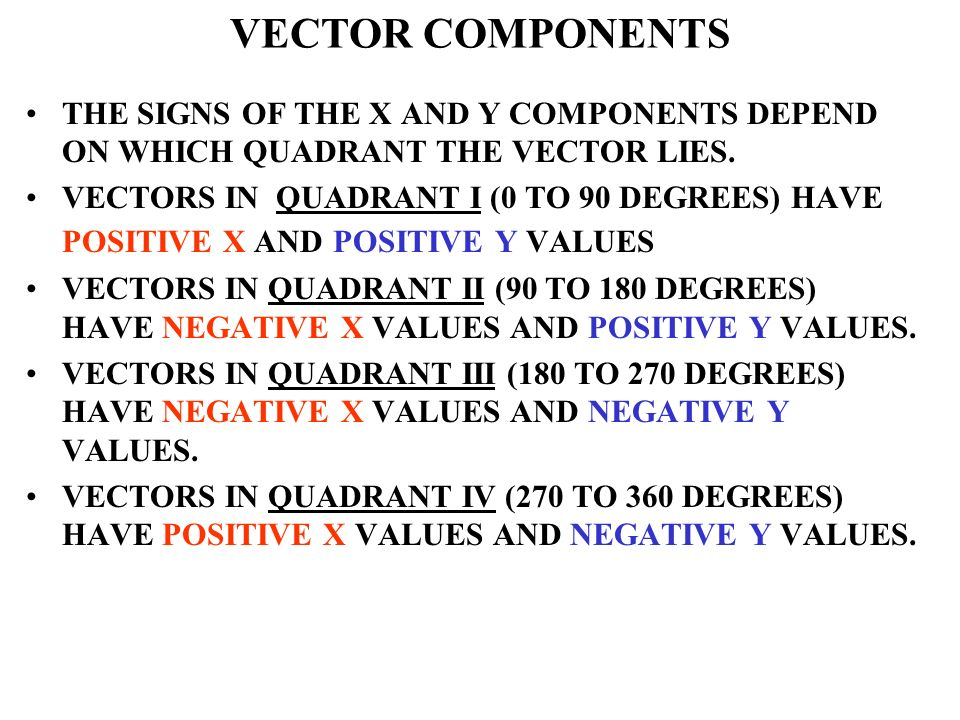 VECTOR COMPONENTS THE SIGNS OF THE X AND Y COMPONENTS DEPEND ON WHICH QUADRANT THE VECTOR LIES.