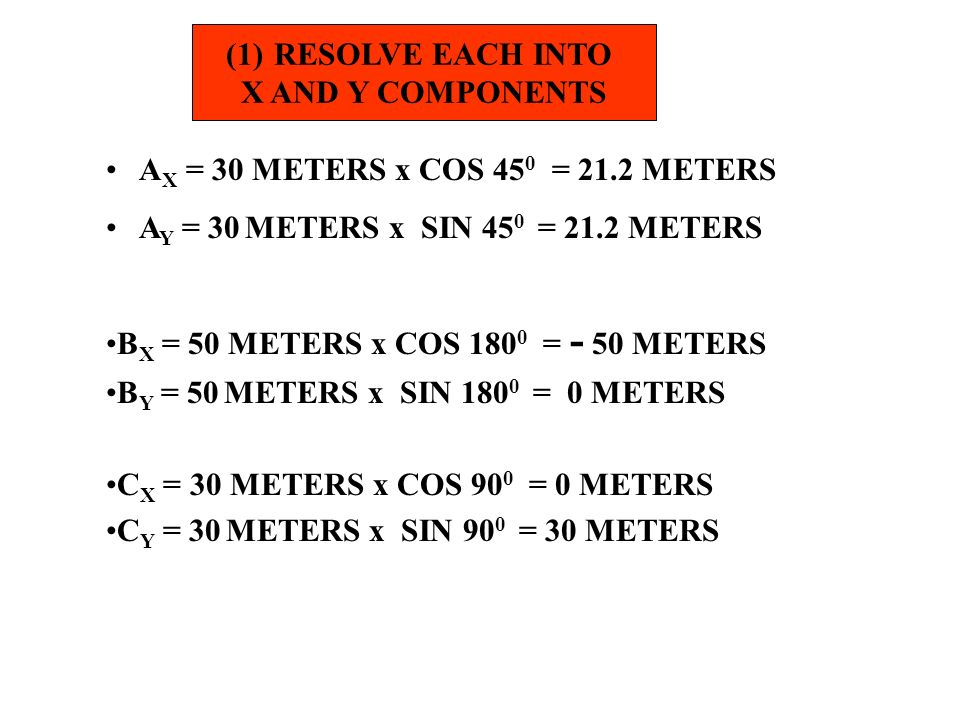 RESOLVE EACH INTO X AND Y COMPONENTS. AX = 30 METERS x COS 450 = 21.2 METERS. AY = 30 METERS x SIN 450 = 21.2 METERS.