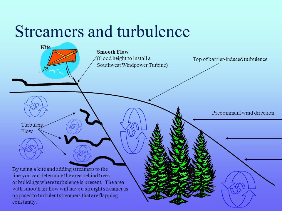 Streamers and turbulence