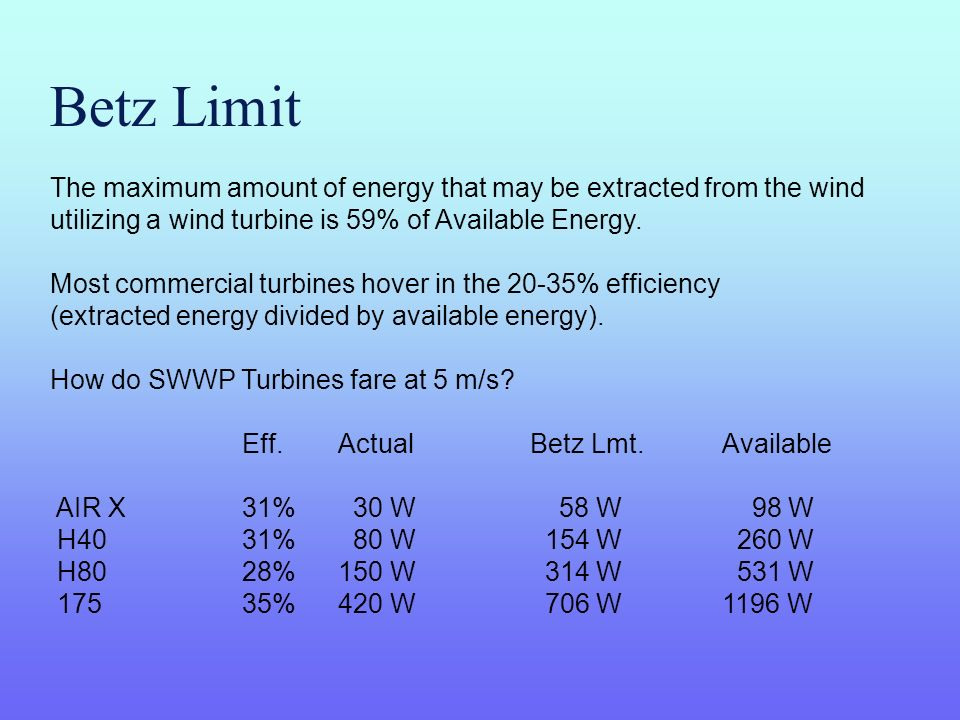 Betz Limit The maximum amount of energy that may be extracted from the wind utilizing a wind turbine is 59% of Available Energy.
