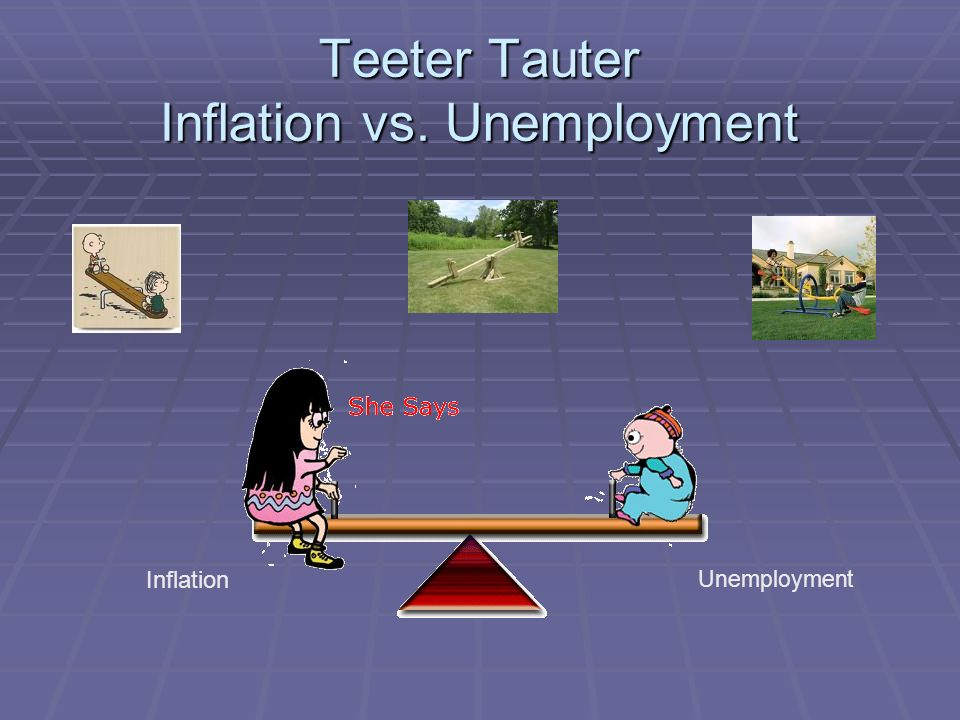 Teeter Tauter Inflation vs. Unemployment