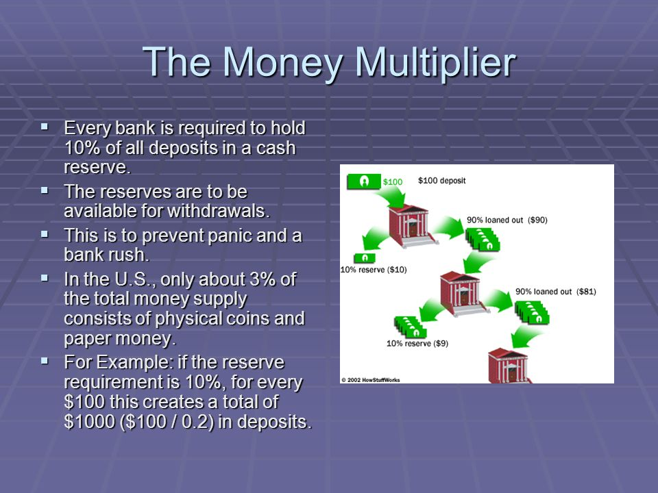 The Money Multiplier Every bank is required to hold 10% of all deposits in a cash reserve. The reserves are to be available for withdrawals.