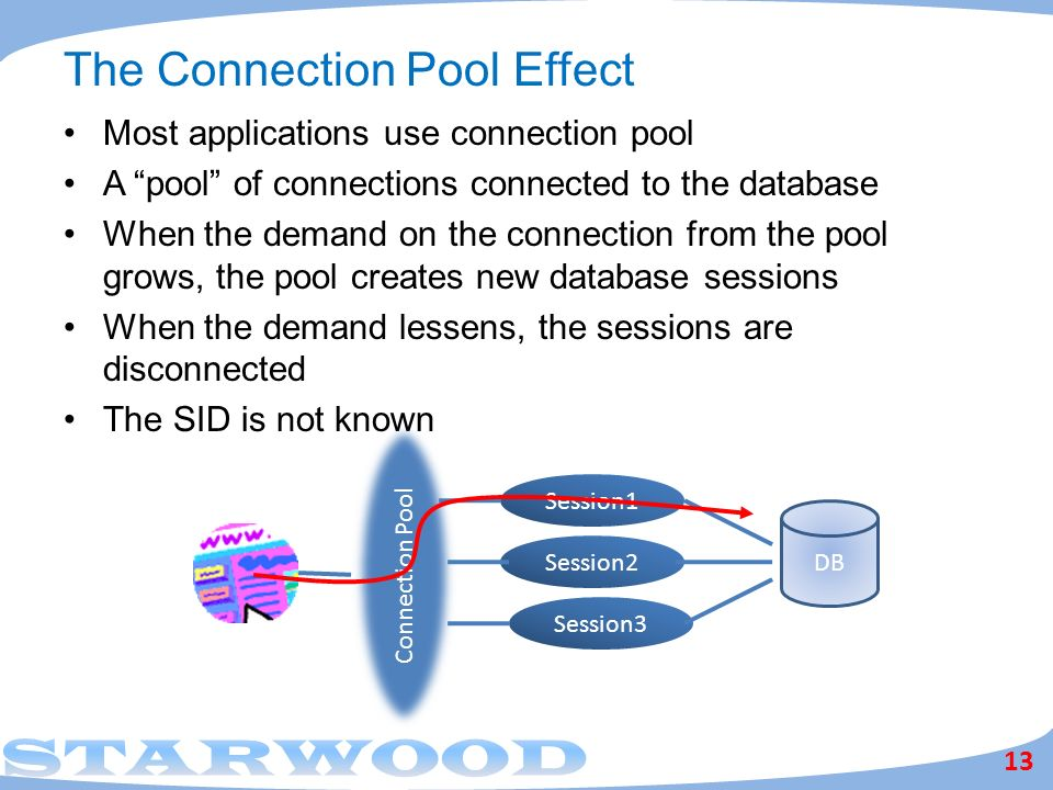 The Connection Pool Effect