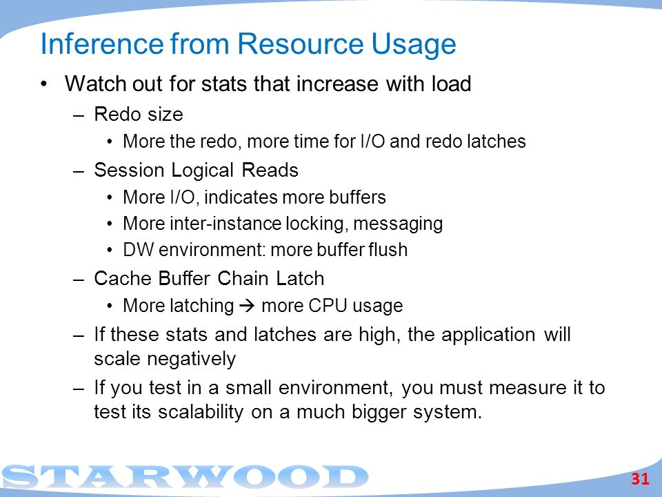 Inference from Resource Usage