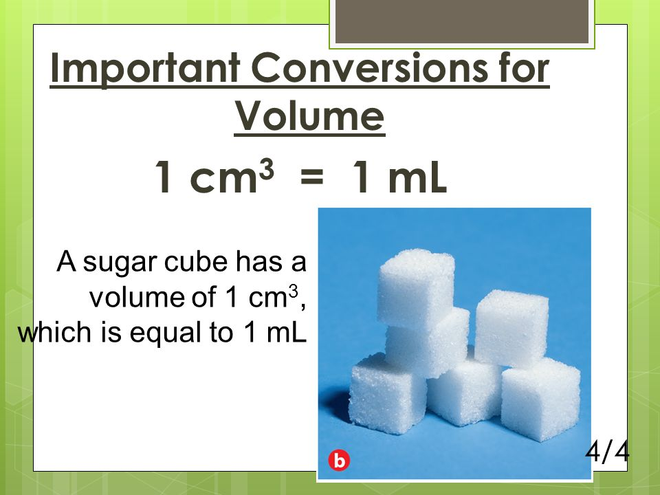 Important Conversions for Volume