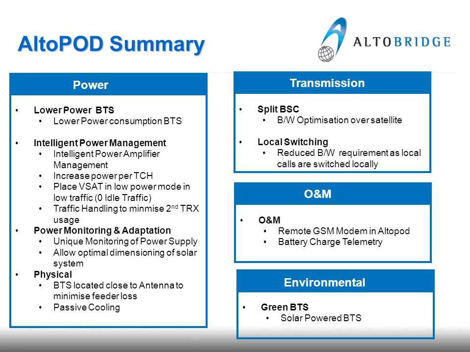 AltoPOD Summary Transmission Power O&M O&M Environmental Environmental