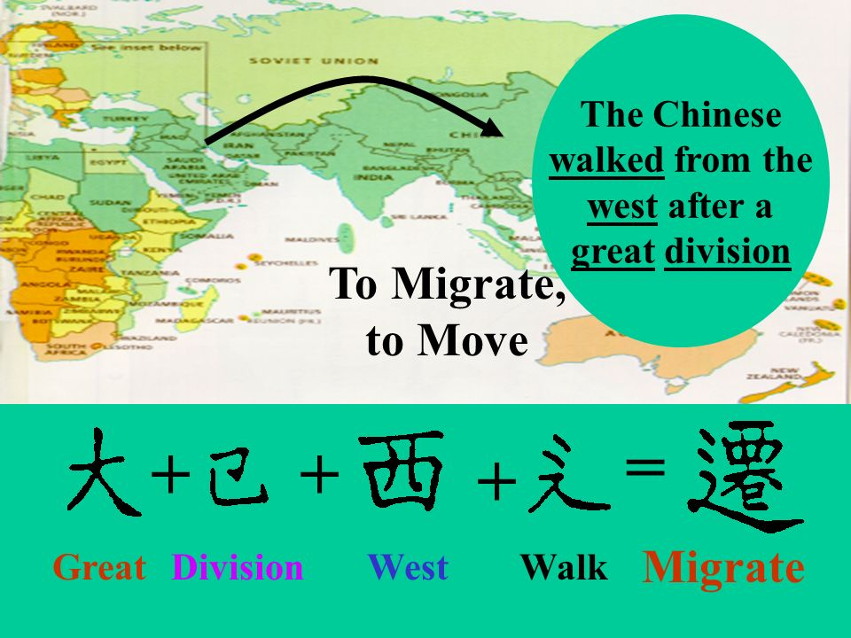 = + + + To Migrate, to Move Migrate The Chinese walked from the