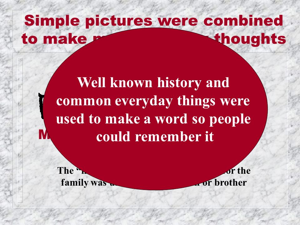 common everyday things were used to make a word so people