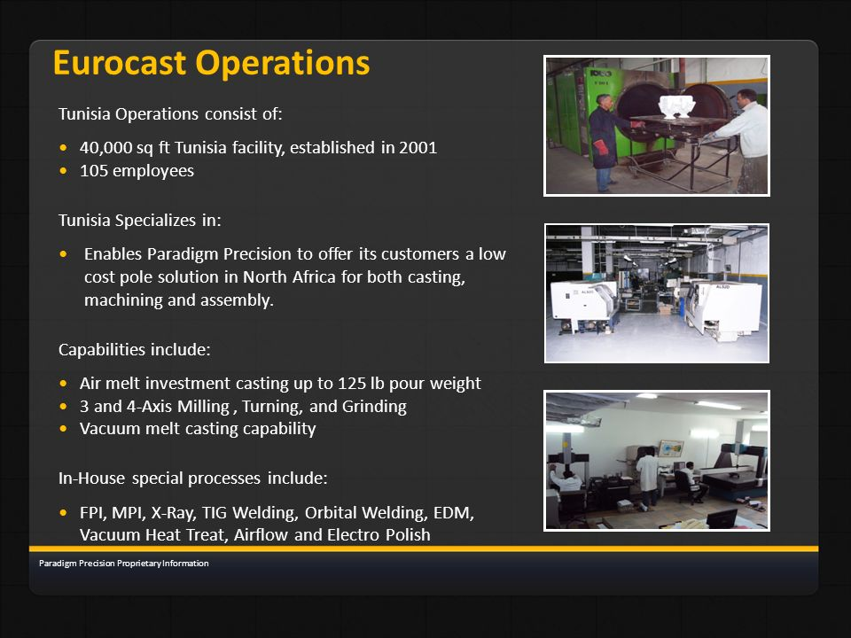 Eurocast Operations Tunisia Operations consist of: