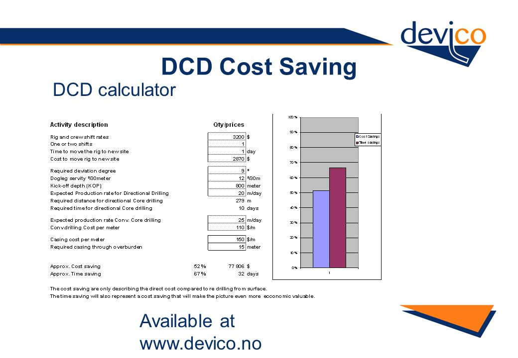 DCD Cost Saving DCD calculator Available at www.devico.no