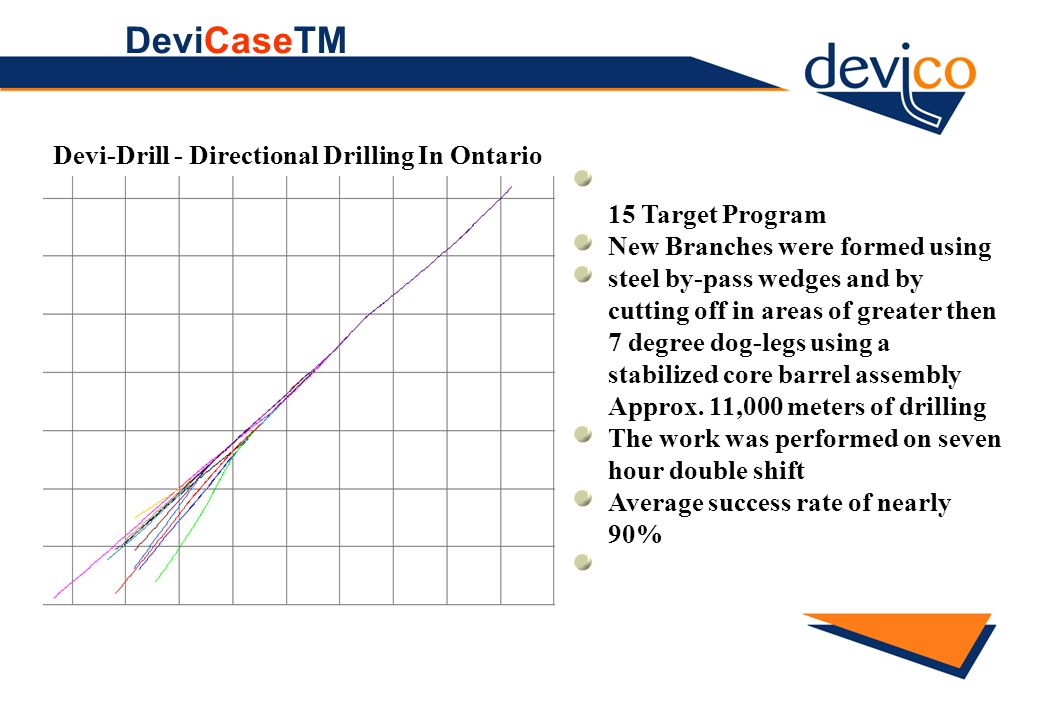 DeviCaseTM Devi-Drill - Directional Drilling In Ontario