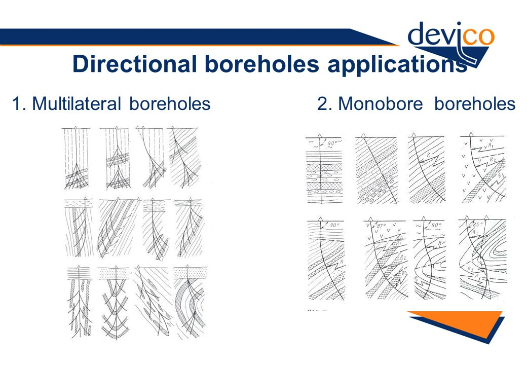 Directional boreholes applications