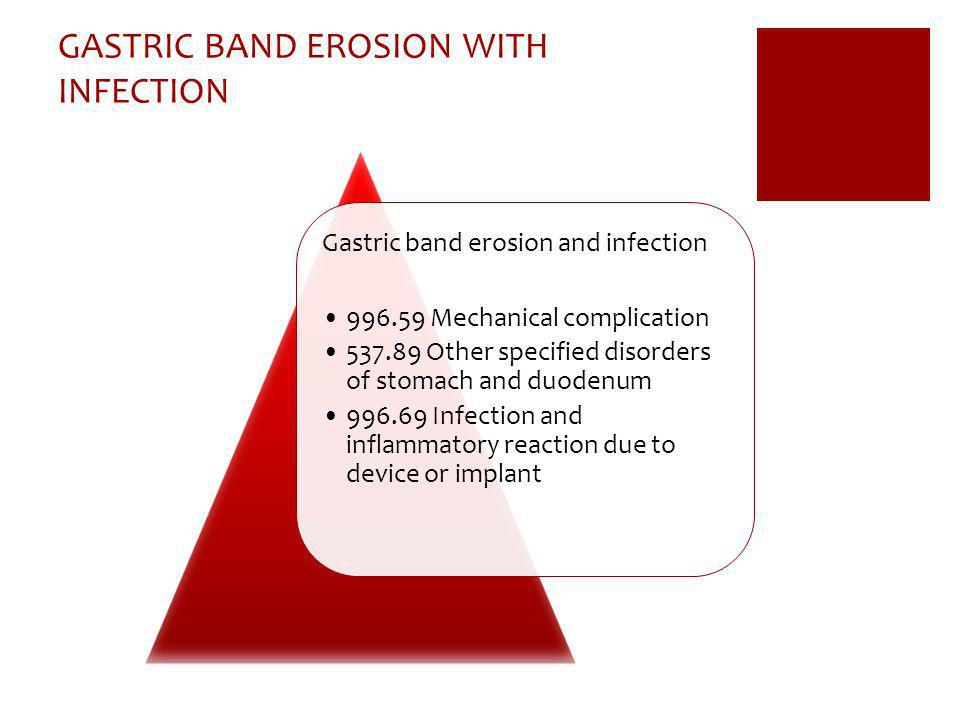 GASTRIC BAND EROSION WITH INFECTION