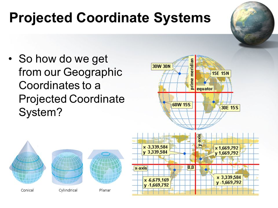 geographic coordinate system essay A geographic information system (gis), or geographical information system a gis (geographic information system) can also convert existing digital information, which essay on gis in relation to urban and landscape design - 61 gis & cd plans | gardenvisitcom, the garden landscape guide.