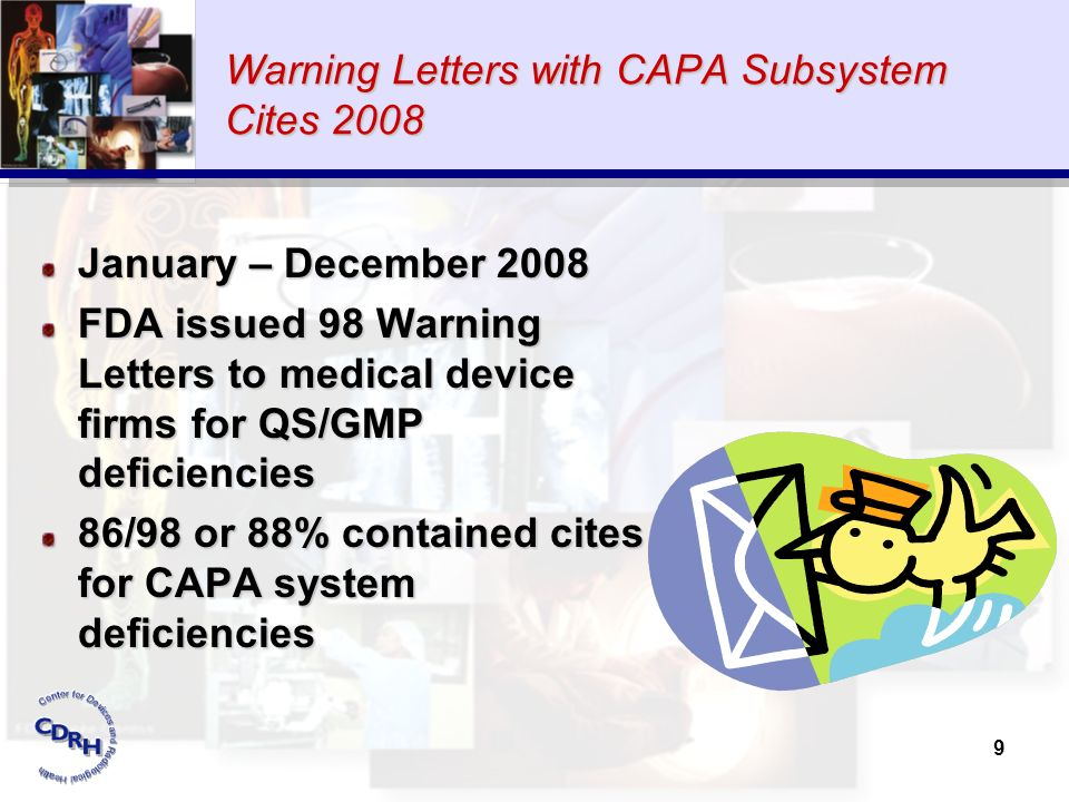 Warning Letters with CAPA Subsystem Cites 2008