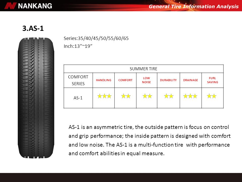 3.AS-1 Series:35/40/45/50/55/60/65. Inch:13 ~19 SUMMER TIRE. COMFORT. SERIES. HANDLING. LOW NOISE.