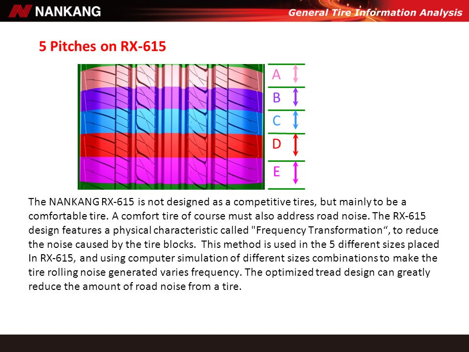 5 Pitches on RX-615 A. B. C. D. E. The NANKANG RX-615 is not designed as a competitive tires, but mainly to be a.