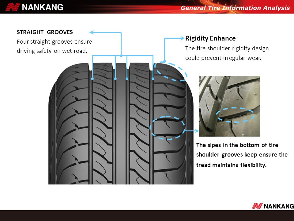 Rigidity Enhance STRAIGHT GROOVES Four straight grooves ensure
