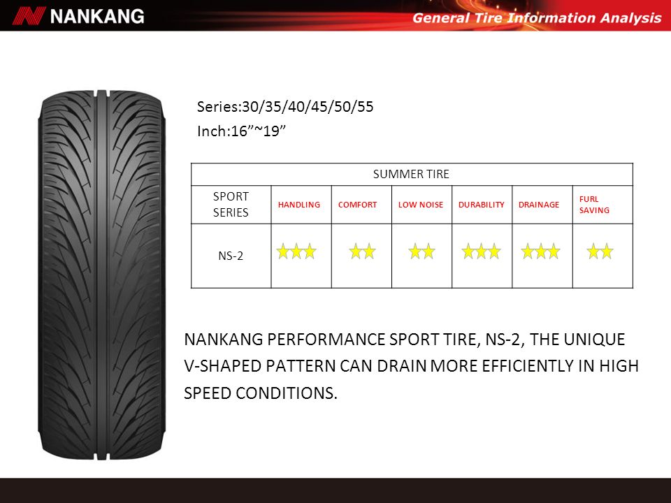 NANKANG PERFORMANCE SPORT TIRE, NS-2, THE UNIQUE