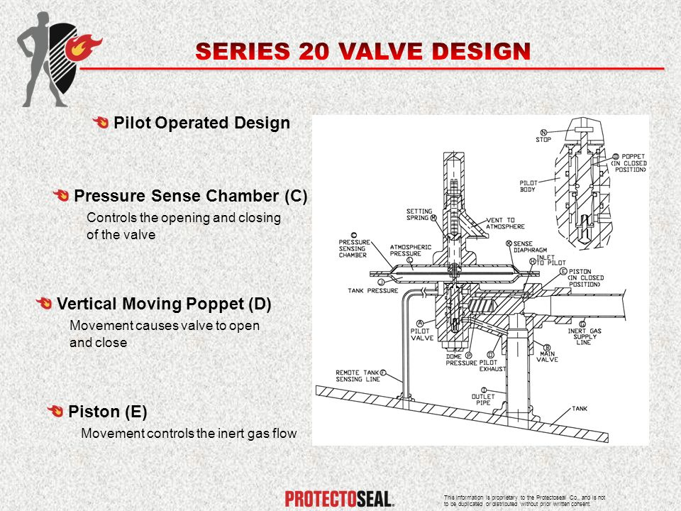 SERIES 20 VALVE DESIGN Pilot Operated Design