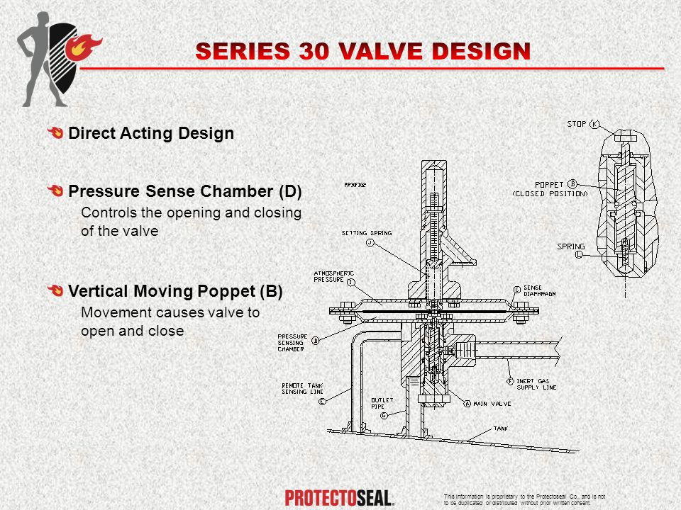 SERIES 30 VALVE DESIGN Direct Acting Design Pressure Sense Chamber (D)