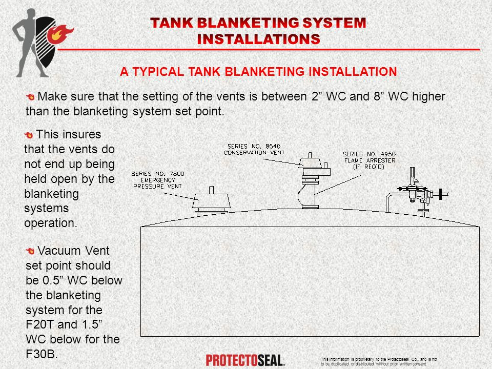 A TYPICAL TANK BLANKETING INSTALLATION