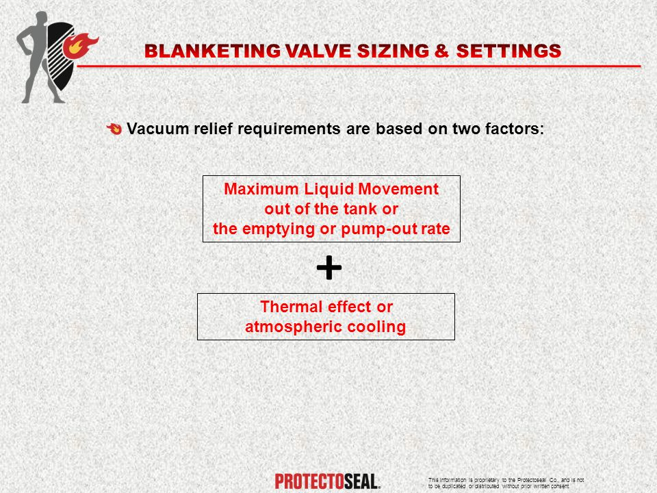 ⁺ BLANKETING VALVE SIZING & SETTINGS