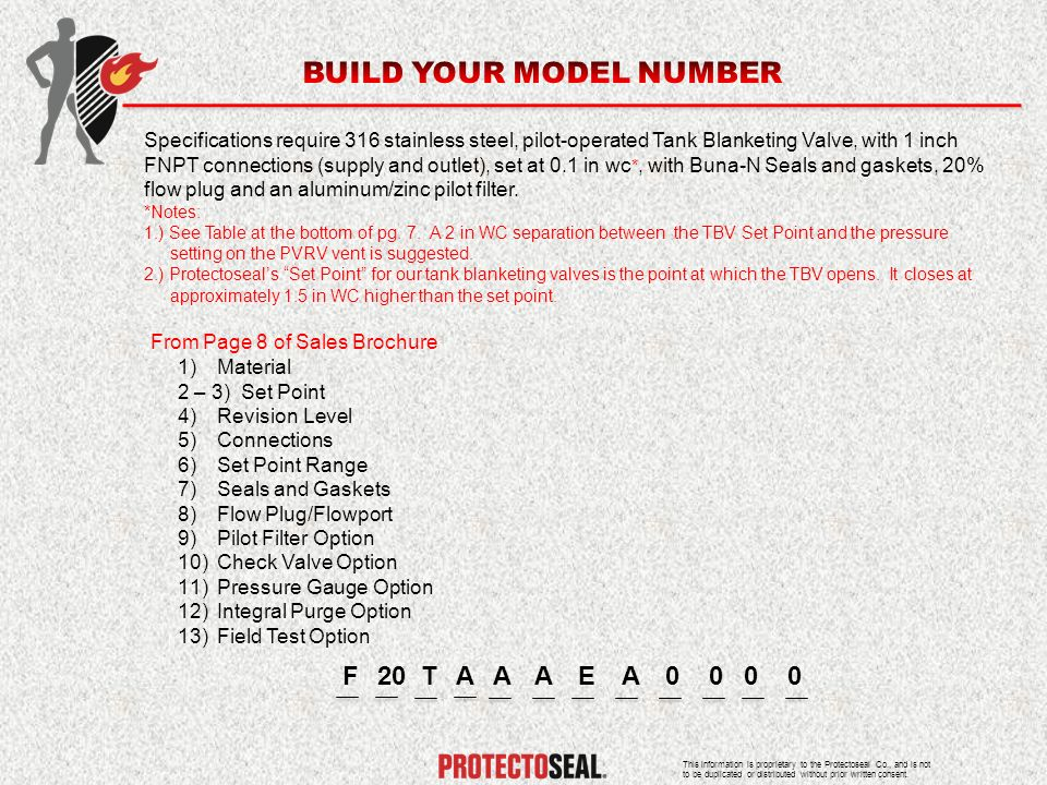 BUILD YOUR MODEL NUMBER