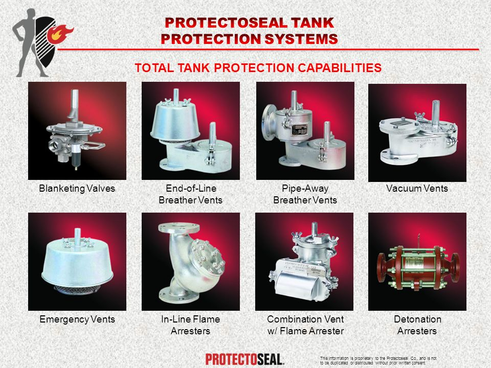 TOTAL TANK PROTECTION CAPABILITIES