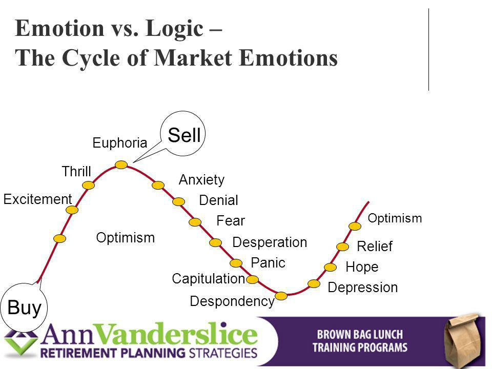 Emotion vs. Logic – The Cycle of Market Emotions