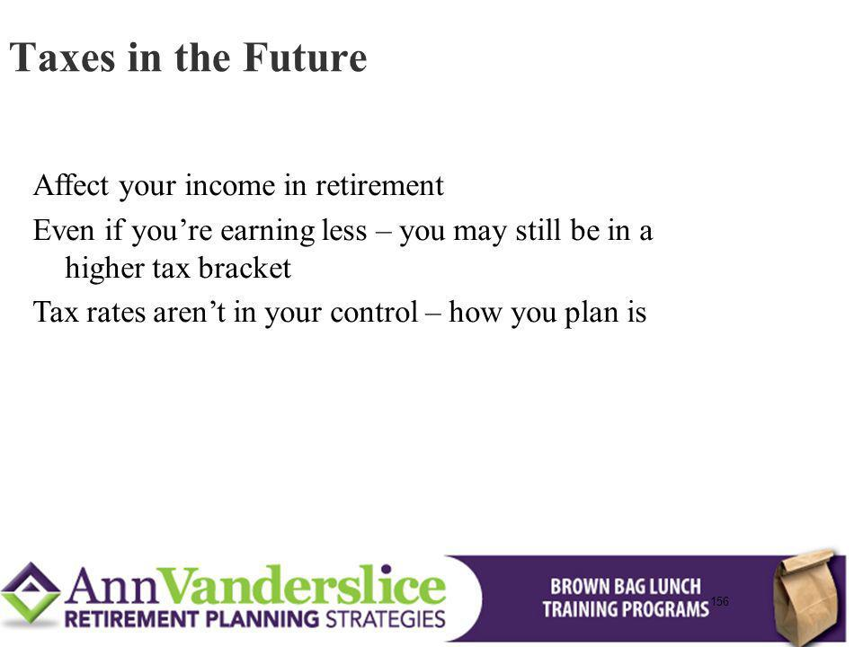 Taxes in the Future Affect your income in retirement