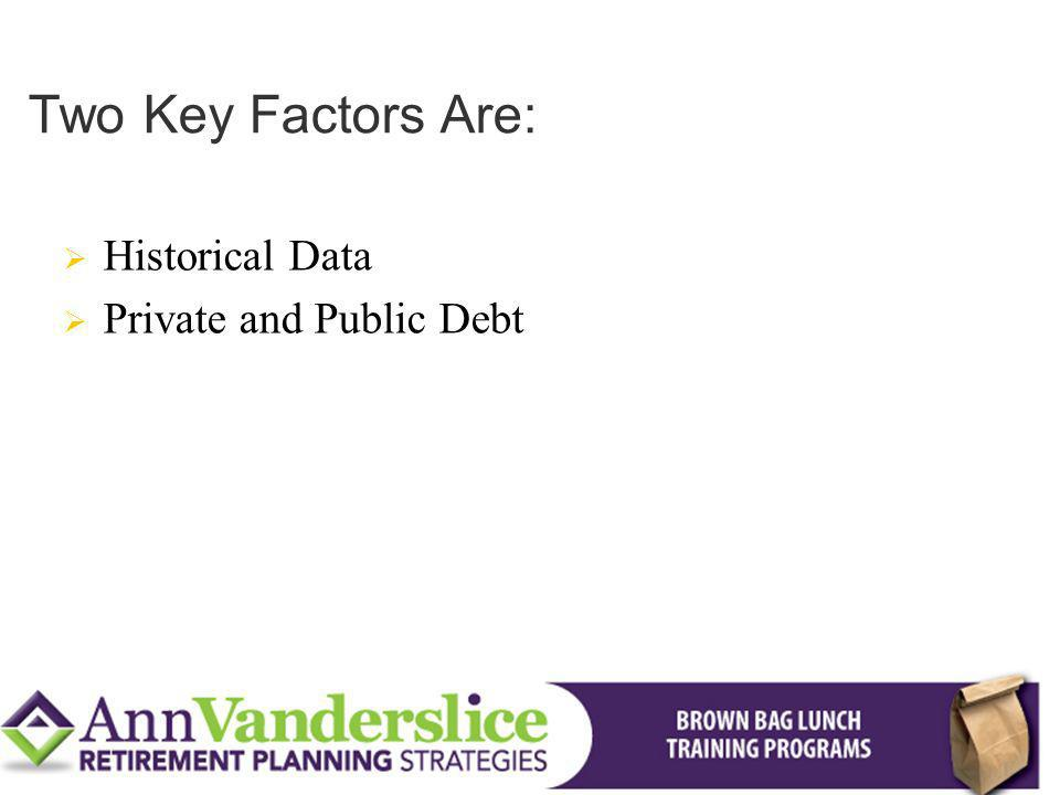 Two Key Factors Are: Historical Data Private and Public Debt