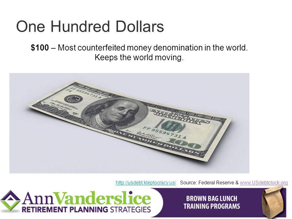 One Hundred Dollars $100 – Most counterfeited money denomination in the world. Keeps the world moving.