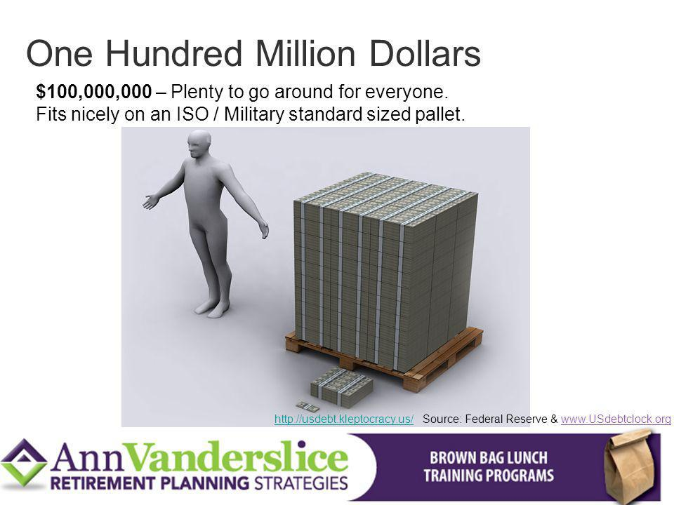 One Hundred Million Dollars