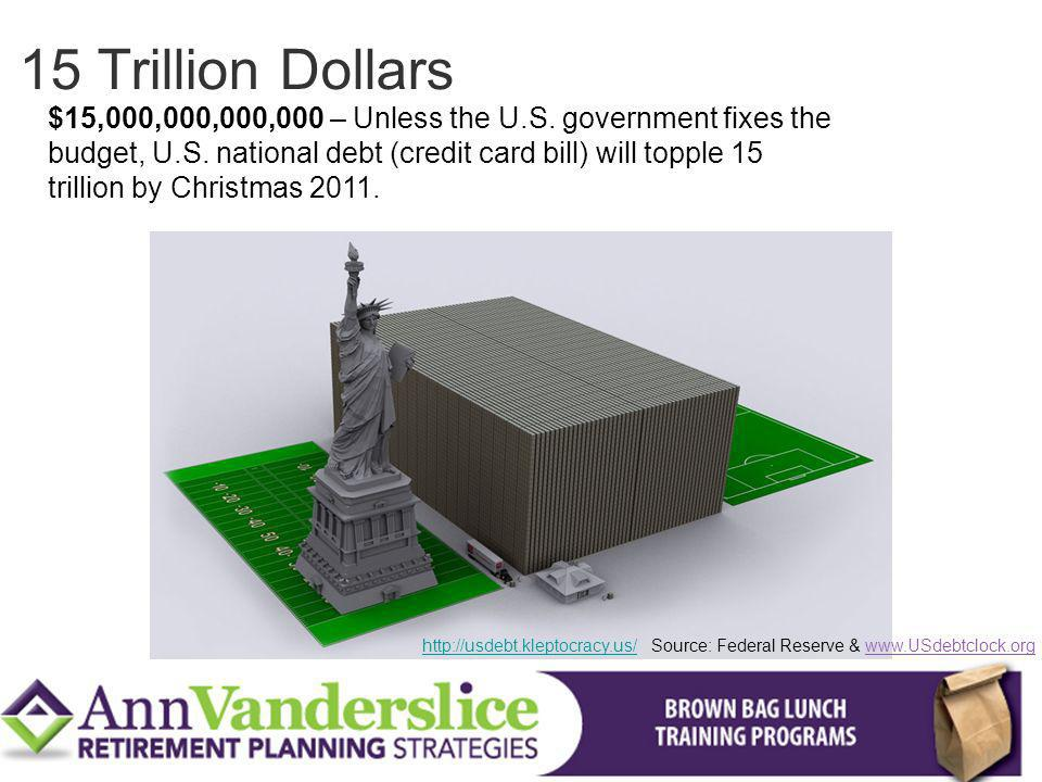 15 Trillion Dollars $15,000,000,000,000 – Unless the U.S. government fixes the. budget, U.S. national debt (credit card bill) will topple 15.