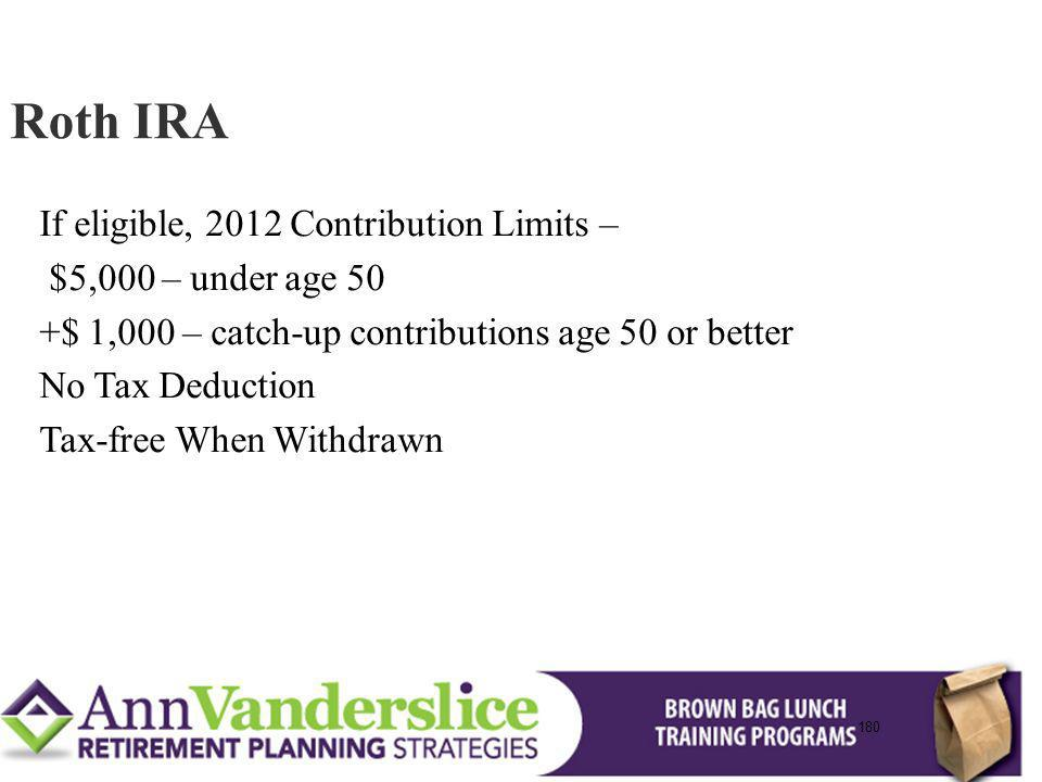 Roth IRA If eligible, 2012 Contribution Limits – $5,000 – under age 50
