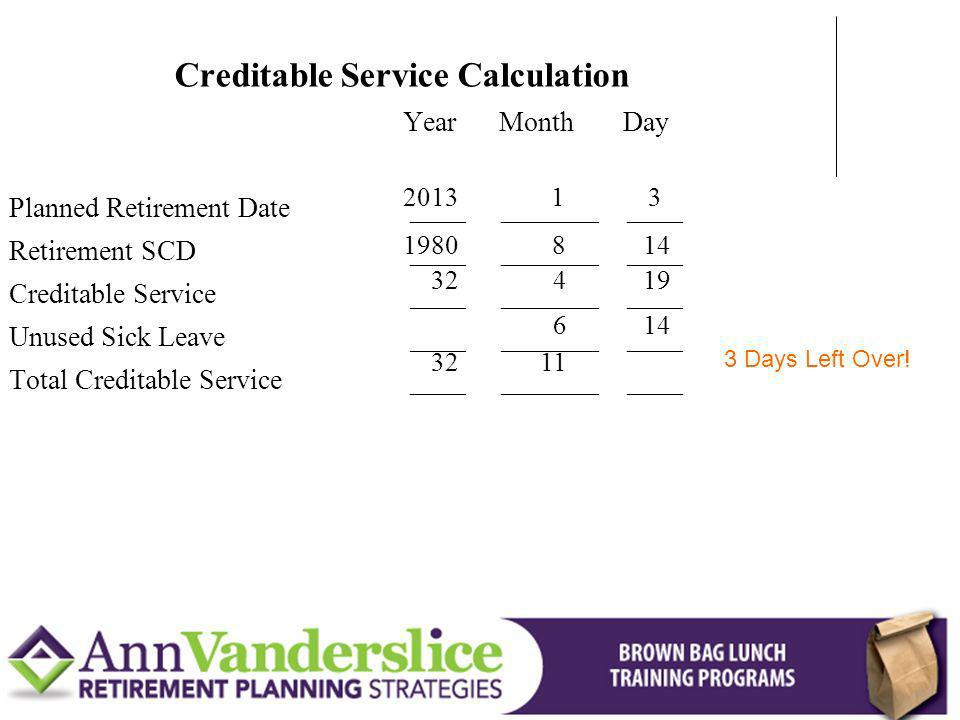 Creditable Service Calculation