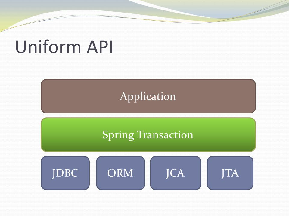 Uniform API Application Spring Transaction JDBC ORM JCA JTA