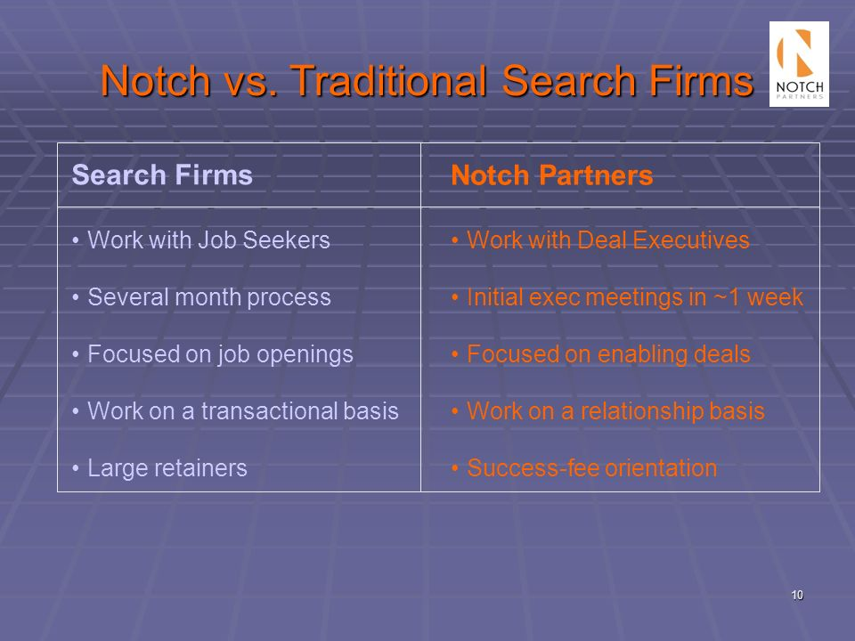 Notch vs. Traditional Search Firms