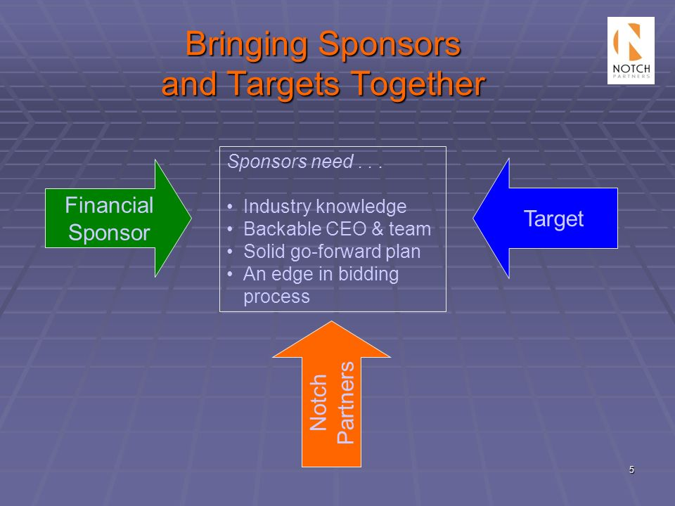 Bringing Sponsors and Targets Together