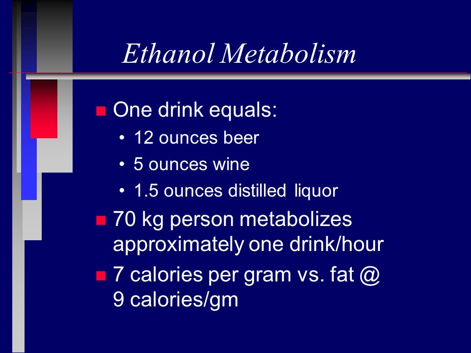 Ethanol Metabolism One drink equals: