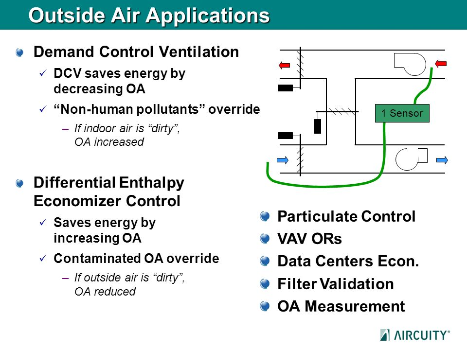 Outside Air Applications